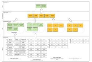 Or a more complex digital chart